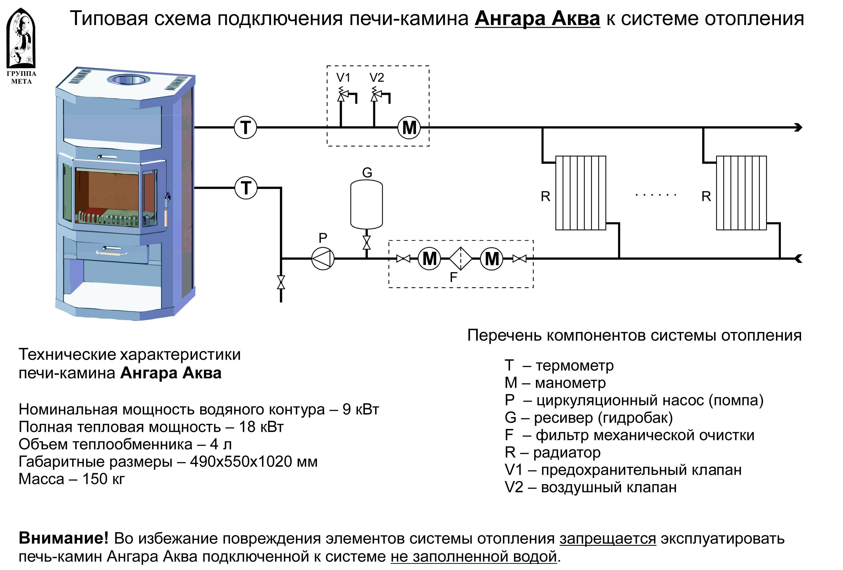Схемы подключения теплообменника к системе отопления теплообменник на ладу гранта